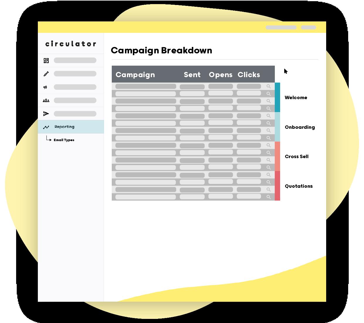 Understanding campaign performance